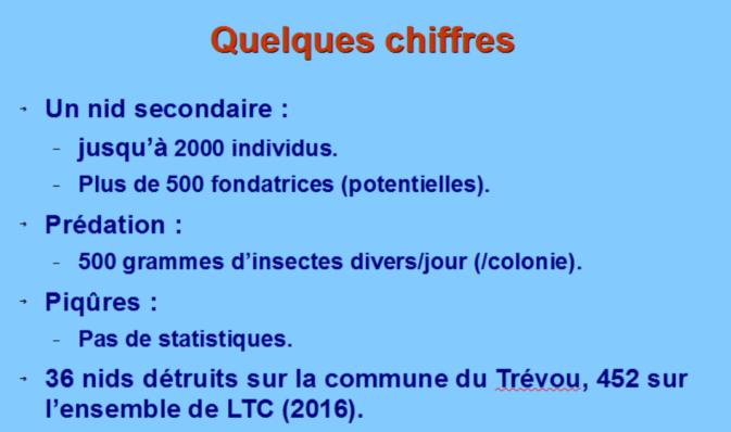 2017-03-frelon-chiffres