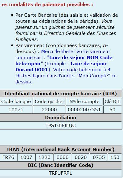 Taxe de s jour et infos tourisme labels classement - Declaration en mairie des meubles de tourisme ...