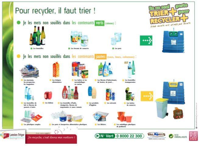 Trévou-Tréguignec  pour recycler il faut trier….