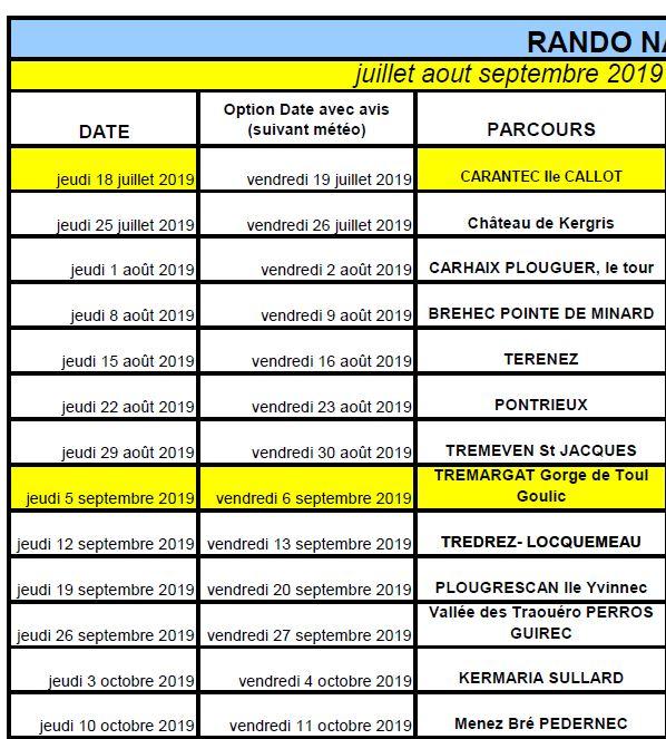 L'équipe de Rando Nature (Trévou-Trélévern) propose un planning de randonnées hebdomadaires