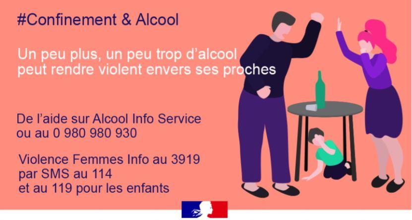 Covid, Confinement, addictions : alcool, tabac, drogue.. FAQ